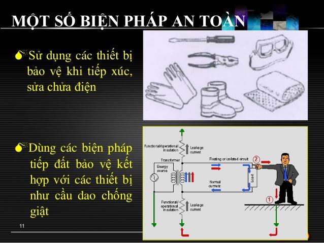 an-toan-dien 1.jpg (98 KB)